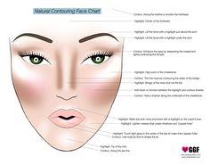 makeup_contouring_chart.jpg (1274×1000)