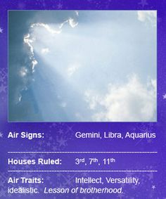 The element of Air is attached to the signs Gemini, Libra and Aquarius. It also rules the Third, Seventh and Eleventh Houses. It is rarefied air which usually surrounds those graced by this Element, as this...