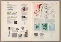 A spread from Herbert Bayer's World Geo-Graphic Atlas including the diagram, Succession of Life and Geological Time Table, at upper right.