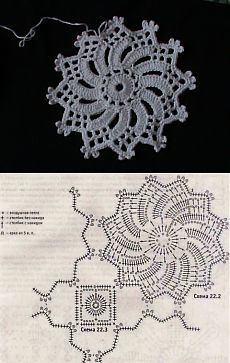Best 12 This post was discovered by fatma discover and save your own posts on unirazi – Artofit Crochet Motif Patterns, Crochet Diagram, Crochet Chart, Crochet Squares, Crochet Designs, Cross Stitch Patterns, Crochet Table Runner, Crochet Tablecloth, Crochet Leaves