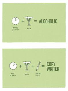 writer equation.
