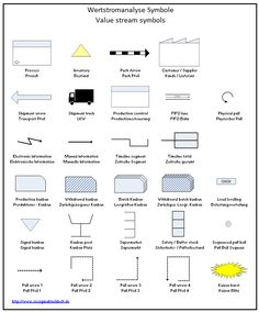 Value-stream Mapping Icons for Excel | Lean Books | Pinterest ...