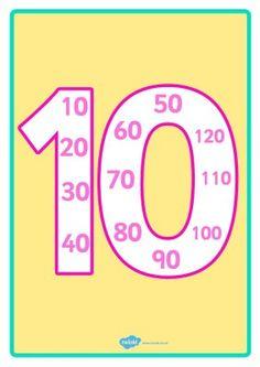 Laminas para aprender las tablas de multiplicar de forma sencilla e intuitiva schule Go Math, Math For Kids, Craft Activities For Kids, Math Activities, Math Blocks, Math Anchor Charts, Math Multiplication, Primary Maths, Math Projects