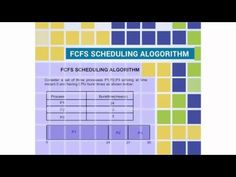 How does scheduling happen in an Operating System? Get a first hand view of FCFS using our video. Learn more: [Click on the video] #learnengg #engineering #annauniversity