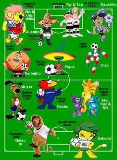 Imagen relacionada England Germany, Italy Spain, World Football, World Cup, South Africa, Mexico, The Unit, Japan, Comics