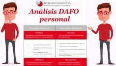Análisis DAFO personal: ¿qué es y cómo hacerlo?   Retos Directivos