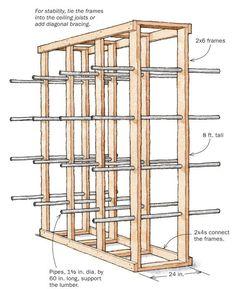Building Storage Shelves In Garage Best Of Sturdy Simple Lumber Rack Finewoodworking Lumber Storage Rack, Lumber Rack, Wood Rack, Metal Rack, Small Storage, Built In Storage, Diy Storage, Storage Shelves, Storage Cart