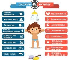 Some benefits of taking a bath using cold water and hot water.