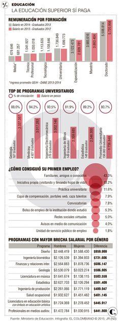 El 92,5 % de los especialistas consigue un buen empleo