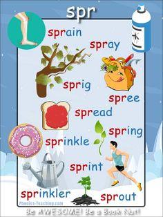 spr words - Free & Printable Phonics Poster - Ideal for your Word Wall Phonics Chart, Phonics Flashcards, Phonics Blends, Phonics Words, Phonics For Kids, Phonics Reading, Teaching Phonics, Teaching Reading, English Phonics