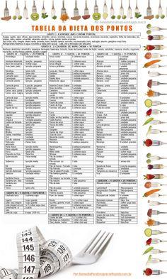 Tabela de dieta dos pontos diversificada