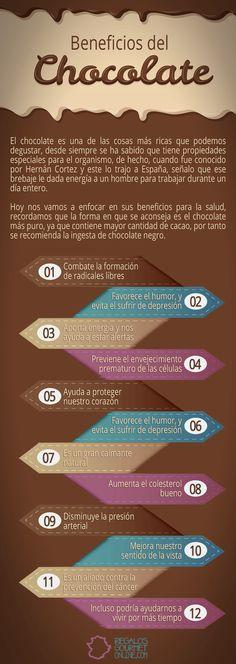 El chocolate y sus beneficios para la salud.