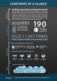 corporate image infographics - Google Search