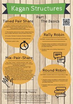 Kagan Structures Part 1 | Piktochart Infographic Editor