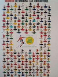 subbuteo teams poster - Google Search Table Football, Retro Football, Hobbies, Soccer, Miniatures, History, Games, Google Search, Random