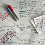 20 best sites for Dissertation Advise