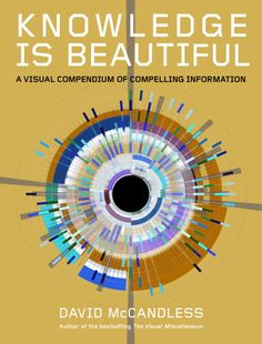 Knowledge Is Beautiful: A Visual Compendium of Compelling Information by David McCandless: #Books #Data_Visualization