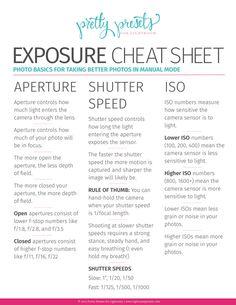 FREE Exposure Cheat Sheet