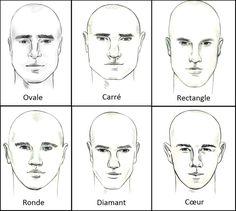 Quelle coupe de cheveux pour les hommes pour quel type de visage ...