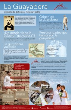 Chapter 3: Infograph about Guayaberas--can be used to talk more about products found in the markets of Yucatán