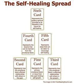 Self Healing Tarot Spread