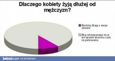 bebzol - just for fun Just For Fun, Best Memes, Lol, Chart, Humor, Funny Stuff, Funny Things, Humour, Funny Photos