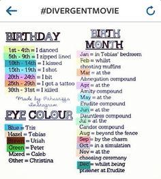 #Divergent  #amity #erudite #abnegation  #dauntless #brave #tris #four #divergent  #insurgent #allegiant #tobias #books #movie #divergentedits #candor #movie #2014 #six #fourtris