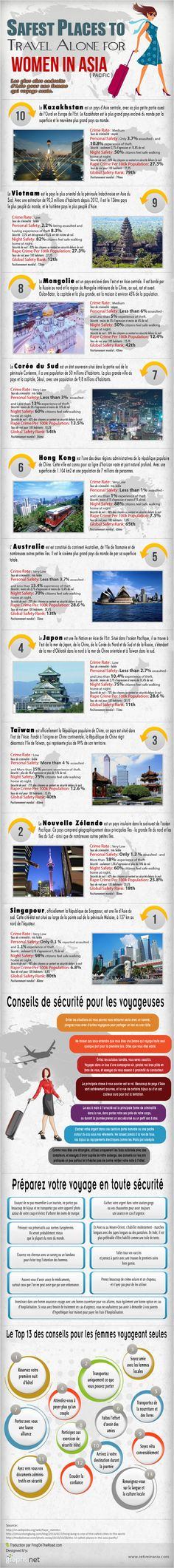 FEMMES QUI VOYAGENT SEULES - HUMOUR & CONSEILS, INFOGRAPHIE Les plus sûrs endroits d'Asie pour une femme qui voyage seule. http://www.jetradar.fr/flights/Japan-JP/?marker=126022.pinbot