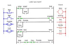 plc-program-for-bottle-filling-ladder-logic