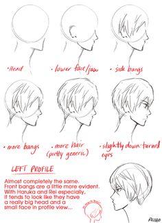 Haruka nanase face tutorial   via tumblr