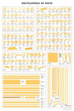 There a a lot of different types of pasta, and for good reason. With this comprehensive visual encyclopedia, you can learn about every different pasta type, size, best preparation methods, and the best types of sauces to go along with it.