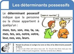 Les possessifs Les Adjectifs Possessifs, French Adjectives, French Practice, Anna French, French Walls, French Grammar, French Immersion, Teaching French, Learn French