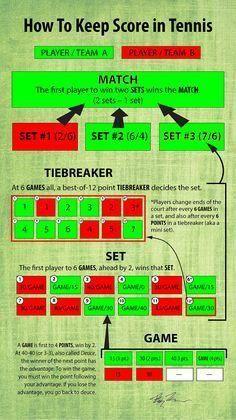 000 Printable Tennis Score Sheet Tennis Diagrams