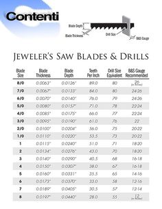 Diy bijoux drill bit wire gauge chart drill bit gauges and chart jewelers saw blades drills greentooth Choice Image