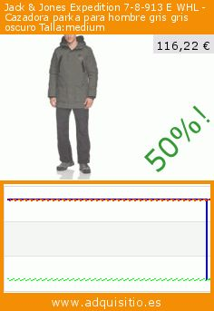 Jack & Jones Expedition 7-8-913 E WHL - Cazadora parka para hombre gris gris oscuro Talla:medium (Sports Apparel). Baja 50%! Precio actual 116,22 €, el precio anterior fue de 231,00 €. https://www.adquisitio.es/jack-jones/expedition-7-8-913-e-whl-6