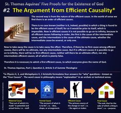 The Argument from Efficient Causality