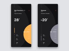 WTHR designed by Heyvy. Connect with them on Dribbble; the global community for designers and creative professionals. Web Design Mobile, App Ui Design, Page Design, Flat Design, Design Design, Graphic Design, Interface Web, Interface Design, App Design Inspiration