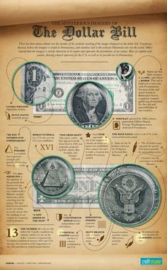 Secrets of Mysterious World: Meaning of the Mysterious US Dollar Bill