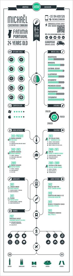 INFOGRAPHIC CV on Behance