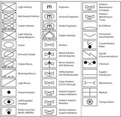 NATO Military Symbols for Land Based Systems was the NATO standard for military map marking symbols.