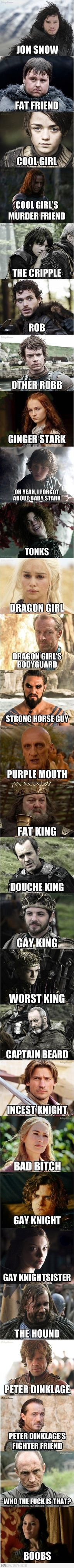 Concise Game of Thrones characters