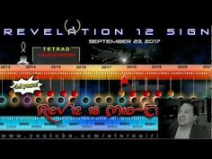 Mid-Trib Confusion CLARIFIED! ~ End-Times Prophecy SIMPLIFIED! - http://www.prophecynewsreport.com/prophecy_news_report/prophecy_1/rapture-prophecy_1/mid-trib-confusion-clarified-end-times-prophecy-simplified.html