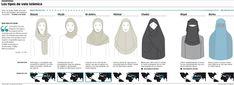 velo islamico - Buscar con Google