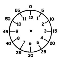 Degrees additionally Printable Clock Face as well Gnomons together with The Survival Sundial likewise Paper Plate Clock Template. on make a sundial template