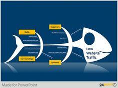Digital fishbone diagram and hamburger paragraph diagram how to use the fishbone diagram in your ppt templates ccuart Images