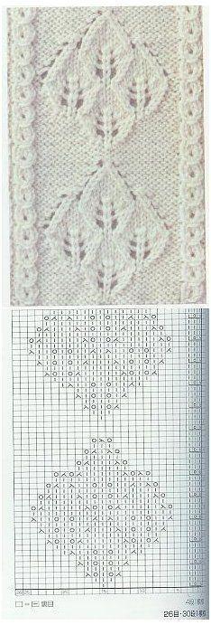Lace Knitting Stitches, Lace Knitting Patterns, Knitting Blogs, Knitting Charts, Lace Patterns, Knitting Designs, Stitch Patterns, Garter Stitch, Action