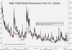 Aug. 19: High-yield bonds are sending Pavilion Global a caution signal on U.S. stocks.