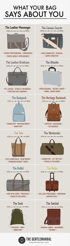 Fashion infographic & data visualisation Fashion infographic : Fashion infographic : what-your-bag-says-about-you-infographic Infographic Description Fashion Infographic, Style Masculin, Herren Outfit, Inspiration Mode, Men Style Tips, Gentleman Style, Dress Codes, You Bag, Fashion Advice