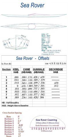 Folding Kayak Builders Manual - Sea Rover