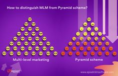 MLM is legal business whereas Pyramid scheme is illegal in many countries. Know the key differences between the two and keep away from the scams. Legal Business, Pyramid Scheme, Countries, Detail, People, Blog, Products, People Illustration, Gadget